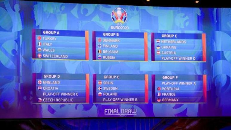 groupe euro 2021